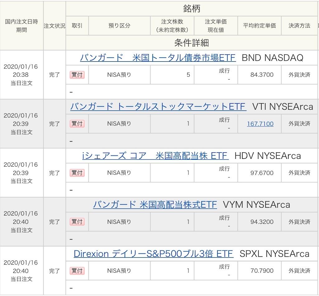 f:id:mentatsu-san:20200116235143j:image
