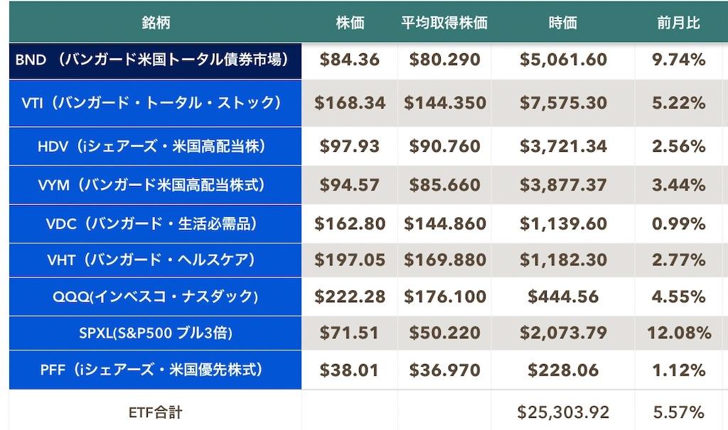 f:id:mentatsu-san:20200117144923j:image