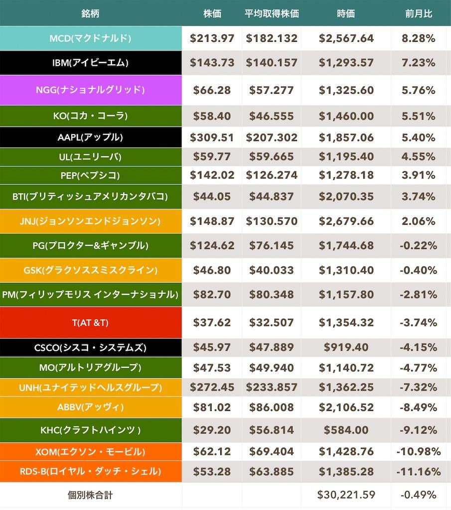 f:id:mentatsu-san:20200201150126j:image