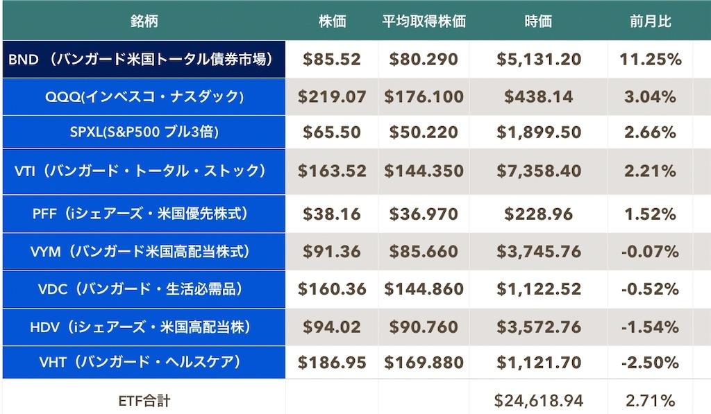 f:id:mentatsu-san:20200201150134j:image