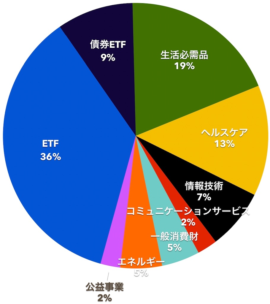 f:id:mentatsu-san:20200201150217j:image