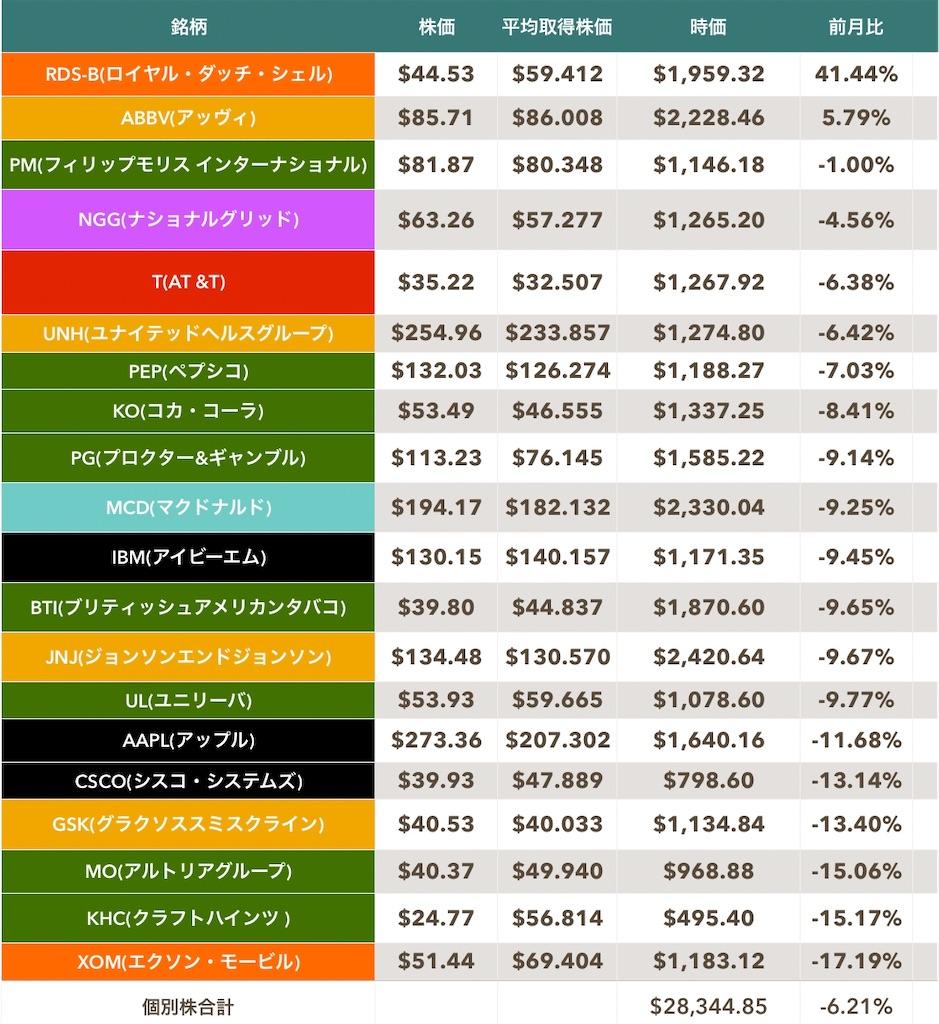 f:id:mentatsu-san:20200229141313j:image