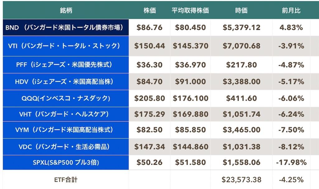 f:id:mentatsu-san:20200229141324j:image