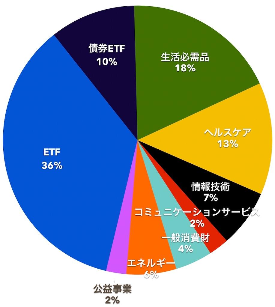 f:id:mentatsu-san:20200229141349j:image