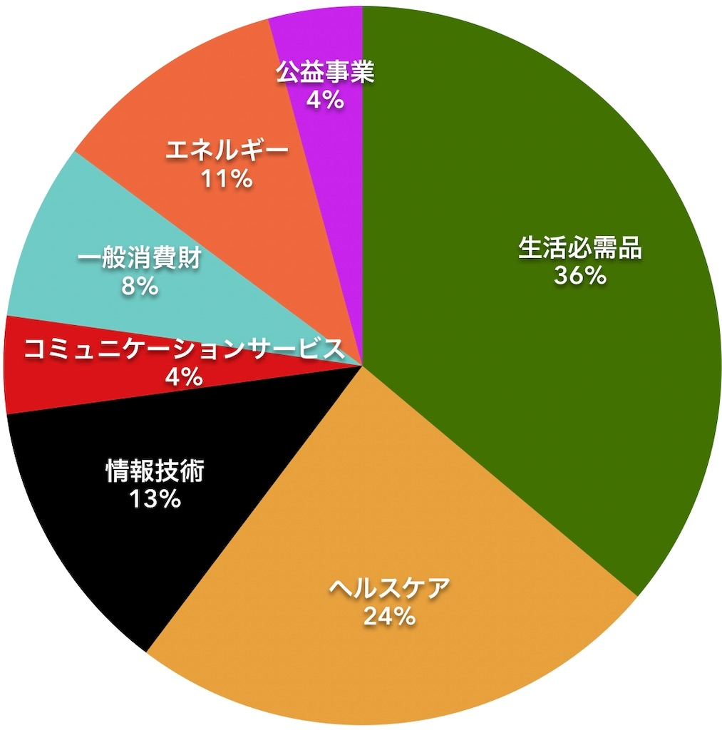 f:id:mentatsu-san:20200303173748j:image