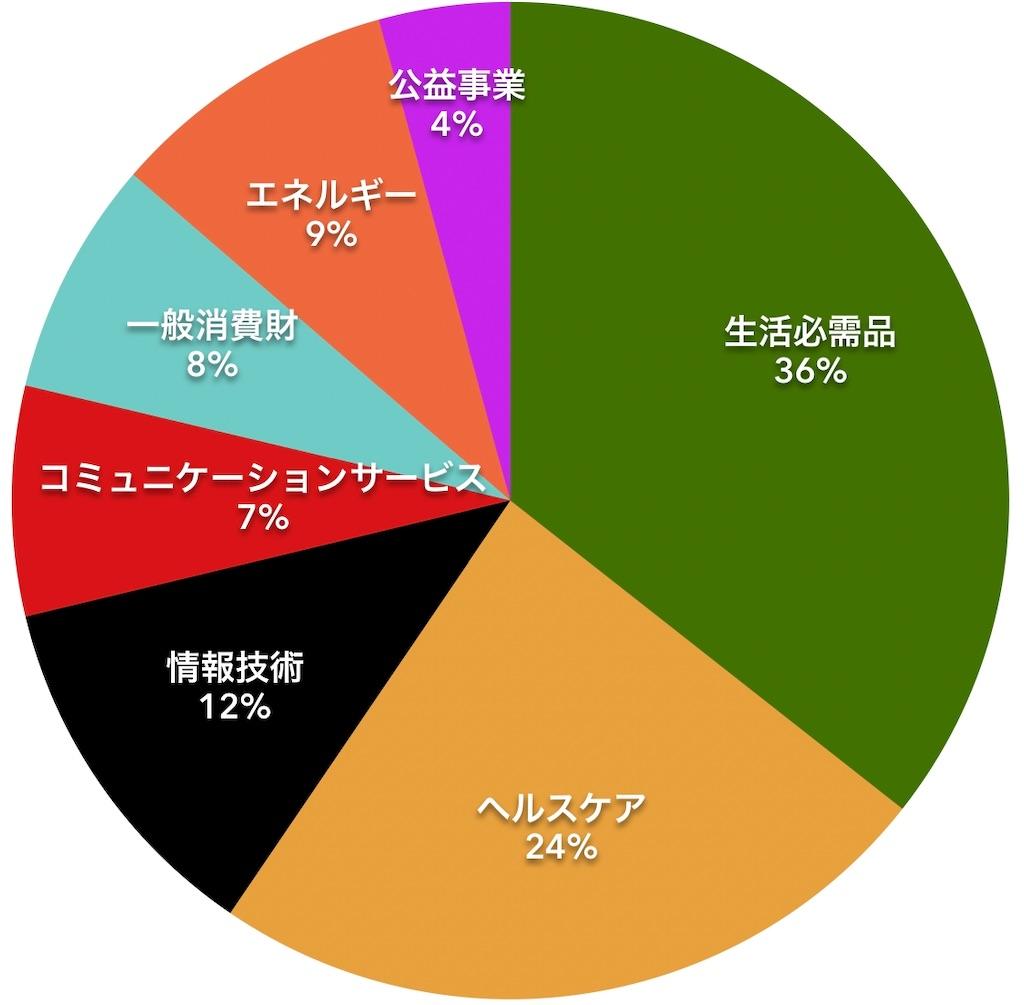 f:id:mentatsu-san:20200308001134j:image