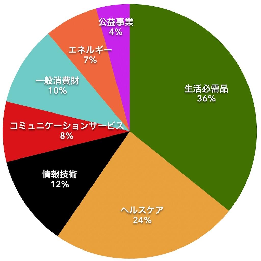 f:id:mentatsu-san:20200318175355j:image