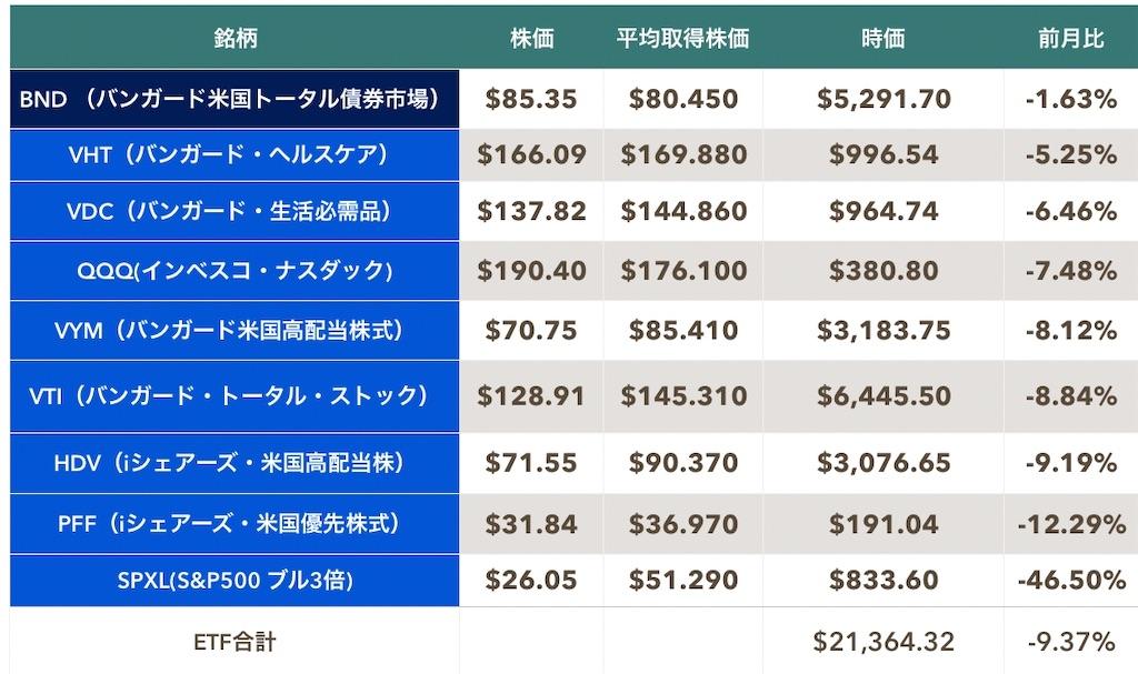 f:id:mentatsu-san:20200401191529j:image
