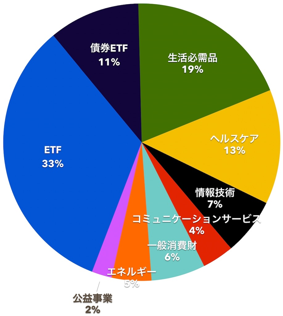 f:id:mentatsu-san:20200401191602j:image