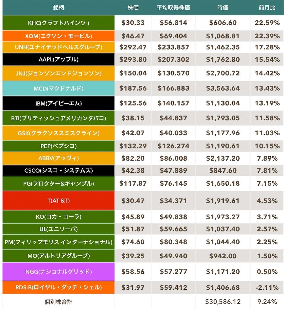 f:id:mentatsu-san:20200501132616j:image