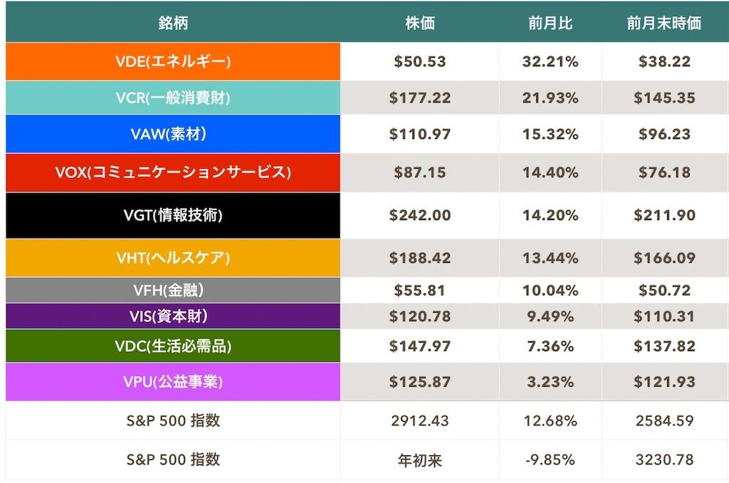 f:id:mentatsu-san:20200501132634j:image