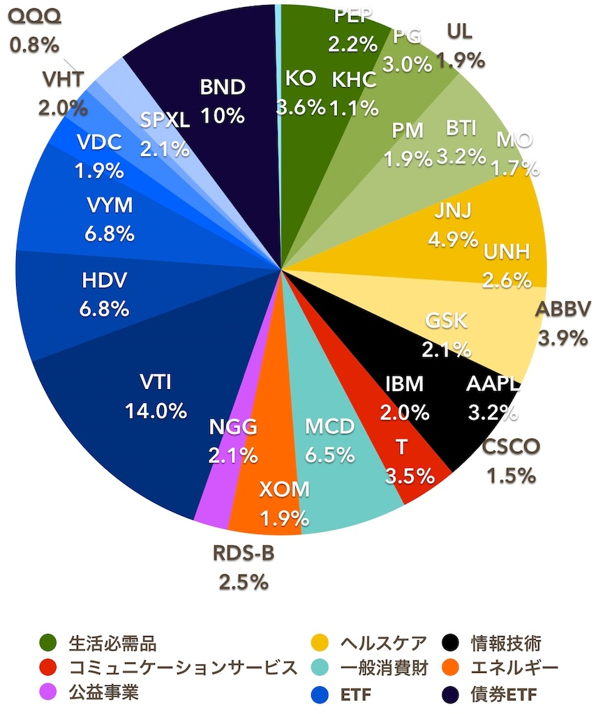 f:id:mentatsu-san:20200501132644j:image