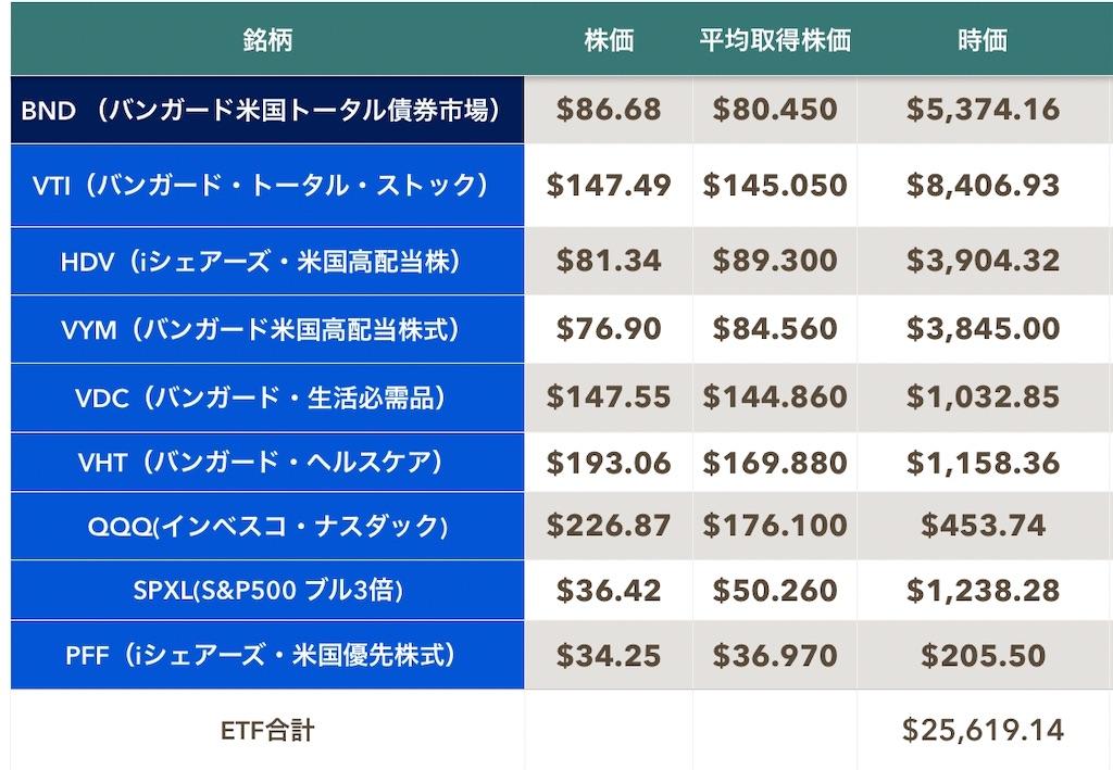 f:id:mentatsu-san:20200512135258j:image