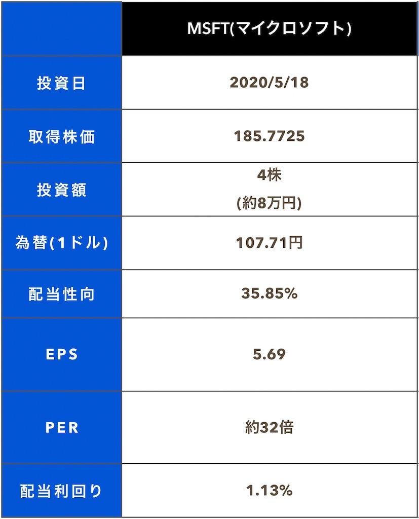 f:id:mentatsu-san:20200519133305j:image
