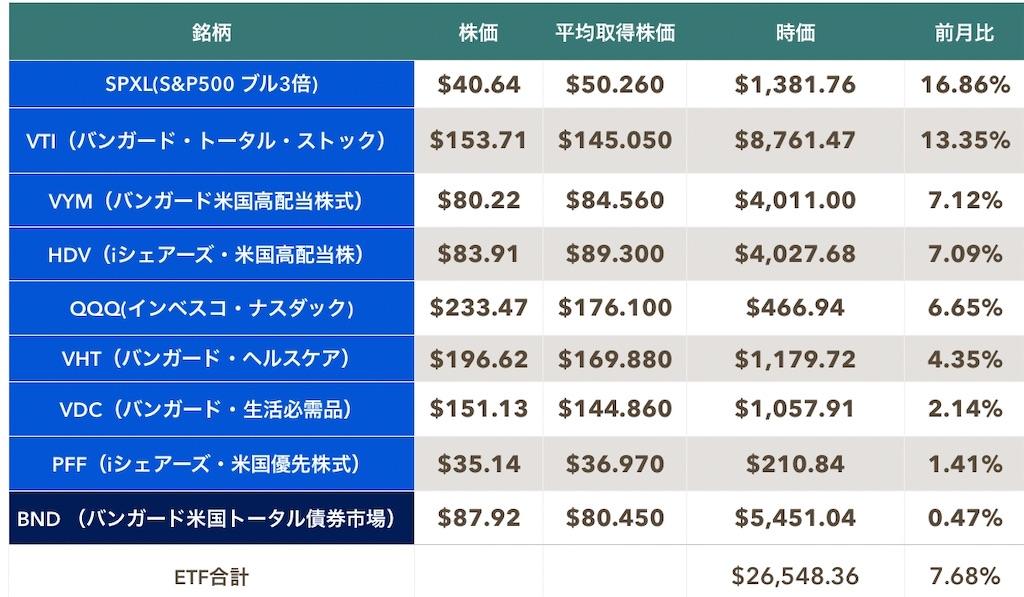 f:id:mentatsu-san:20200530132334j:image