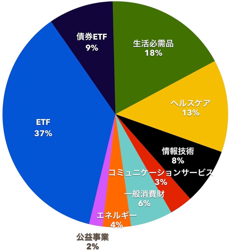 f:id:mentatsu-san:20200530132435j:image