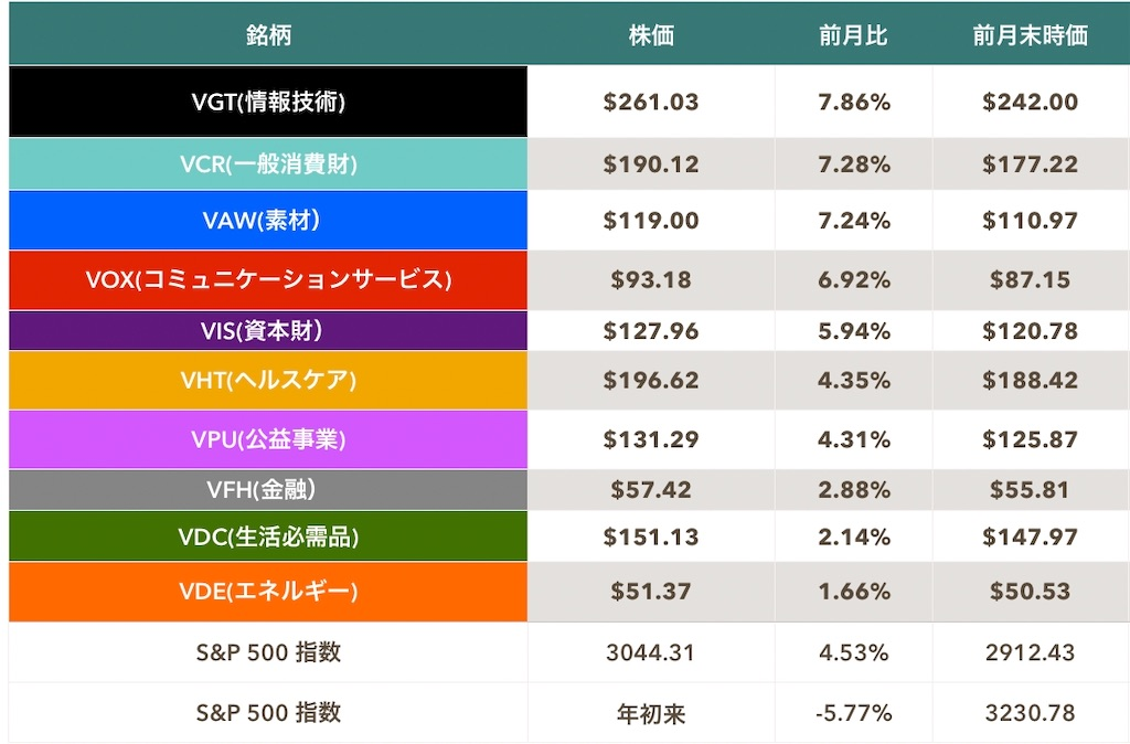 f:id:mentatsu-san:20200530132605j:image