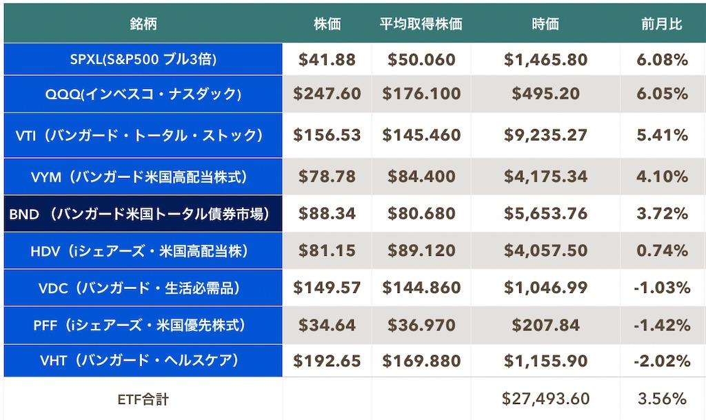 f:id:mentatsu-san:20200701132923j:image