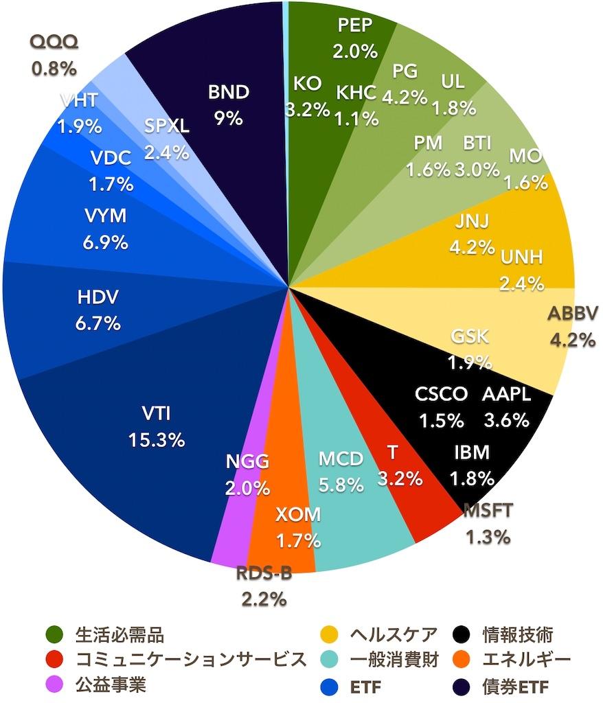 f:id:mentatsu-san:20200701132948j:image