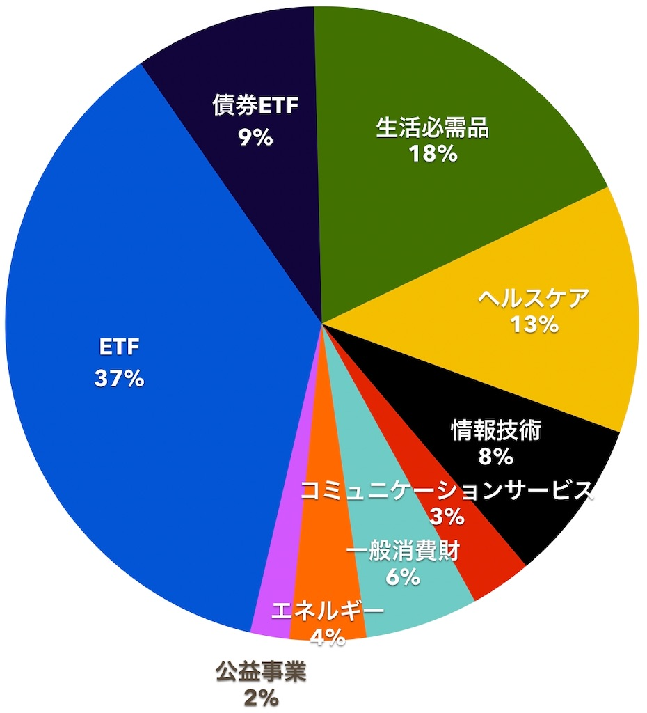 f:id:mentatsu-san:20200701132956j:image