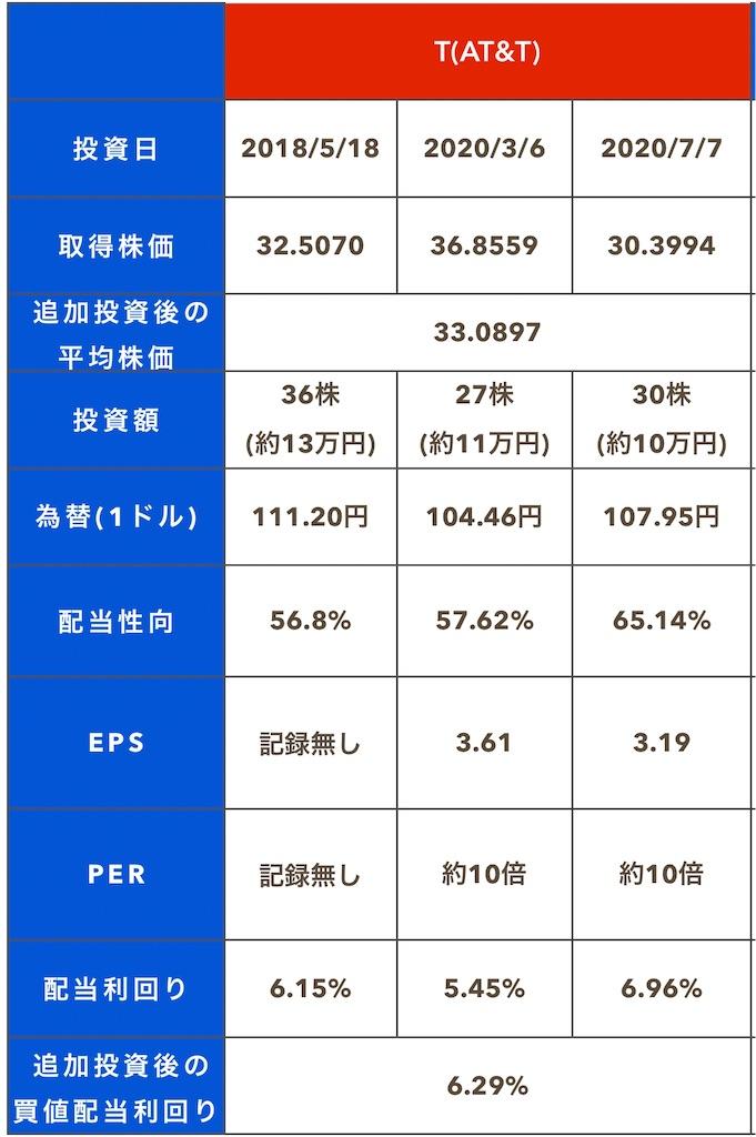 f:id:mentatsu-san:20200708130909j:image