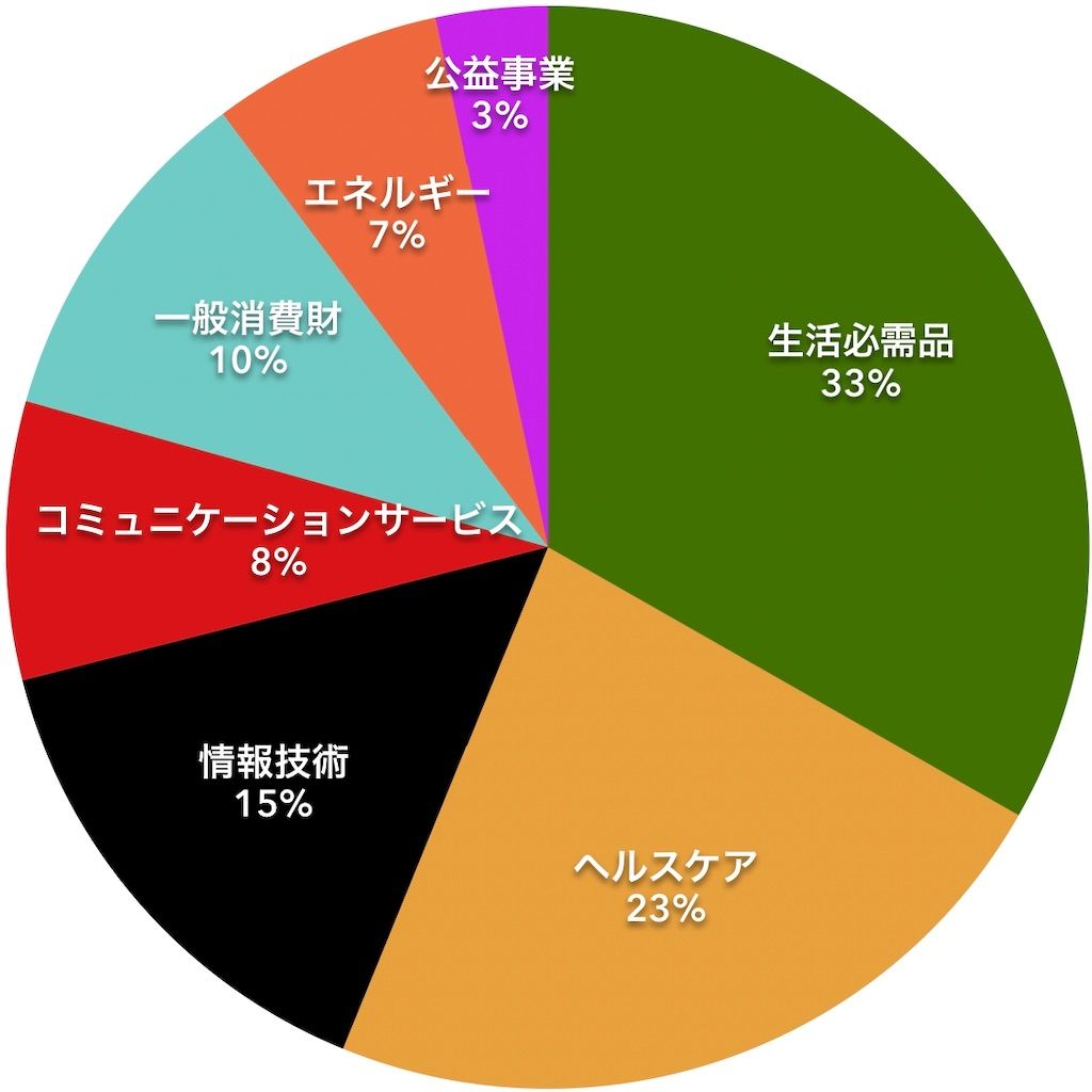 f:id:mentatsu-san:20200708131323j:image