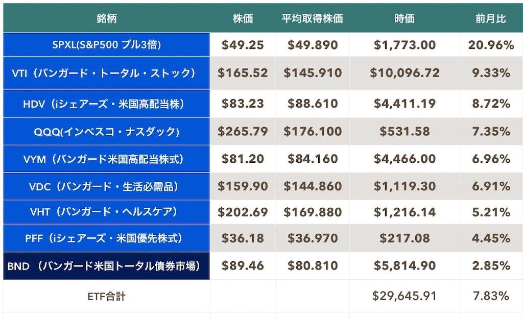 f:id:mentatsu-san:20200801131155j:image