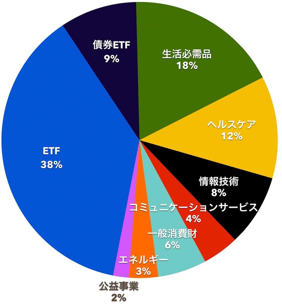 f:id:mentatsu-san:20200801131222j:image
