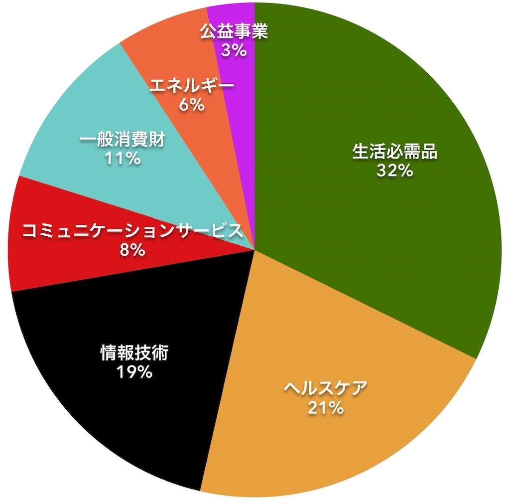 f:id:mentatsu-san:20200825131205j:image