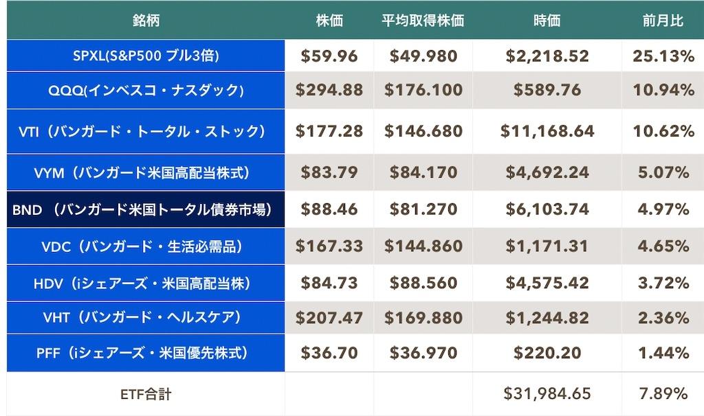f:id:mentatsu-san:20200901135734j:image