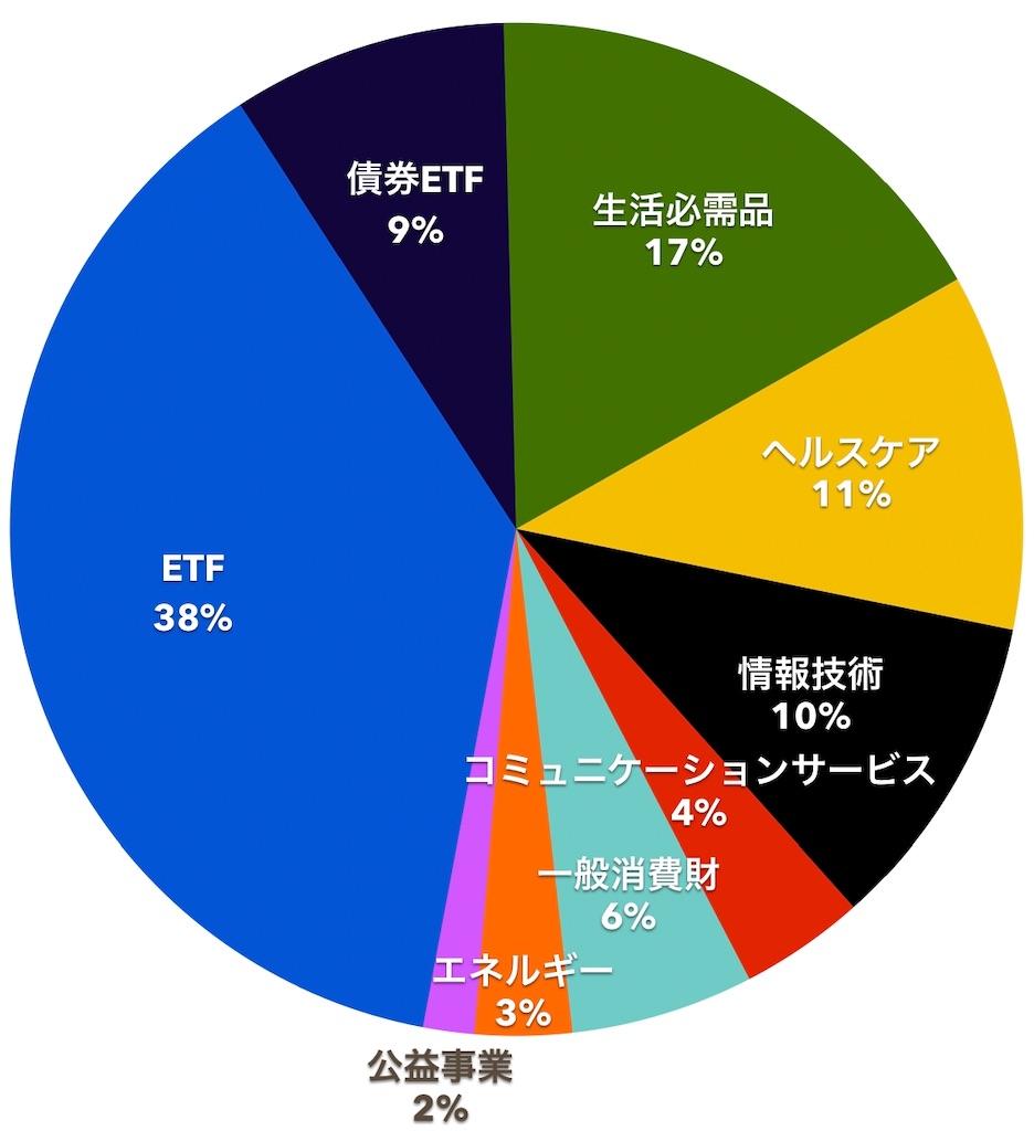 f:id:mentatsu-san:20200901135758j:image