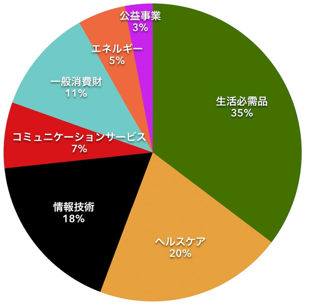 f:id:mentatsu-san:20200927005315j:image