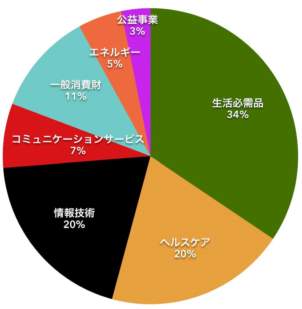 f:id:mentatsu-san:20201008131243j:image