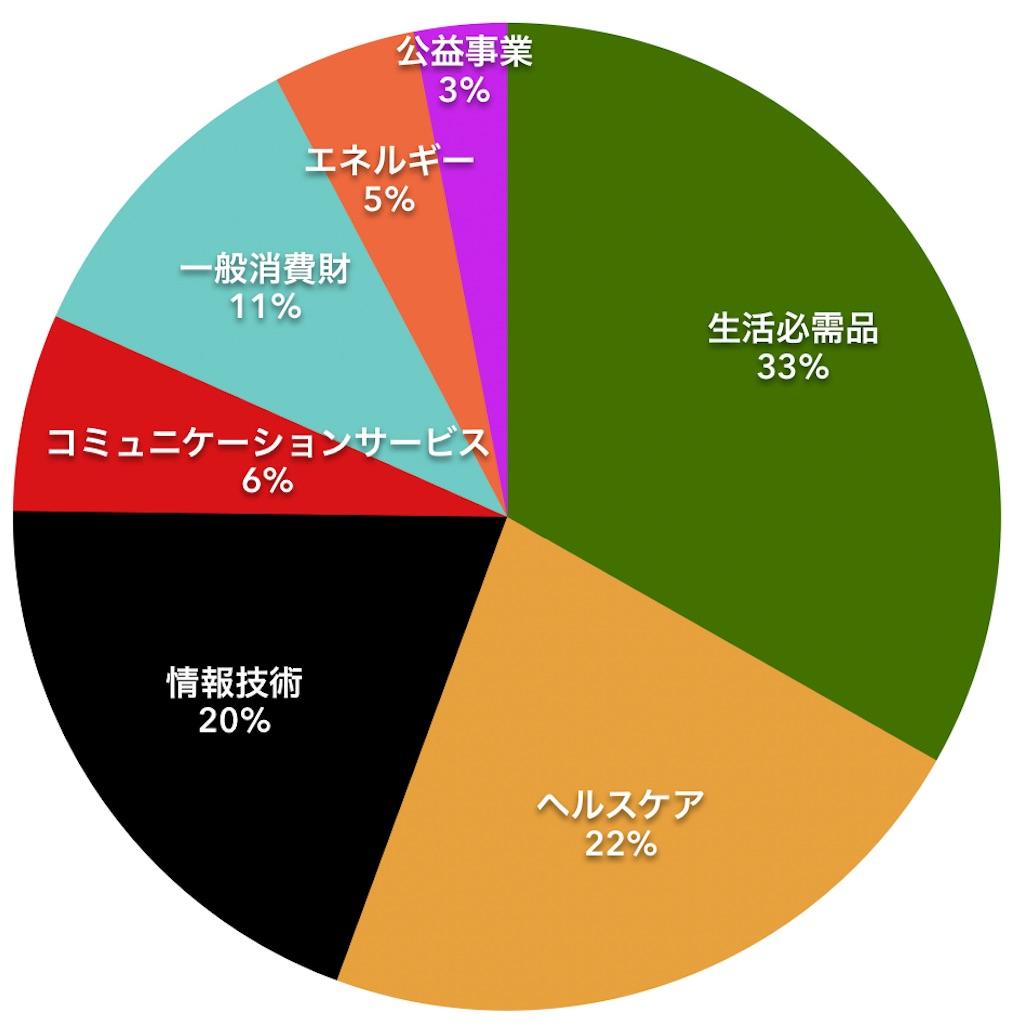 f:id:mentatsu-san:20201013141221j:image