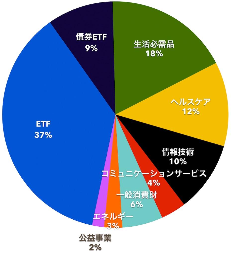 f:id:mentatsu-san:20201031133809j:image