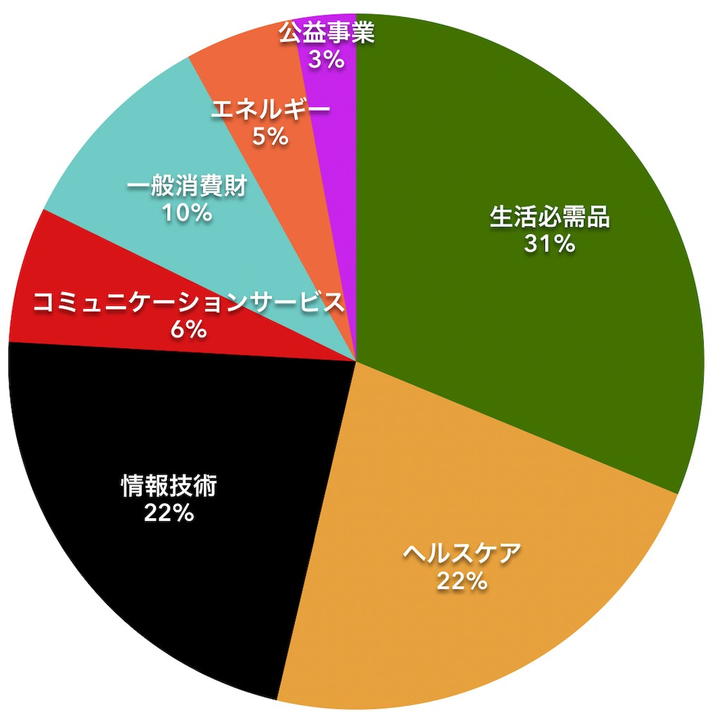 f:id:mentatsu-san:20201110141647j:image