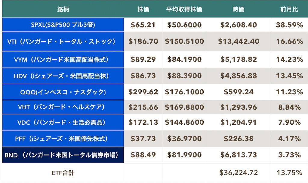 f:id:mentatsu-san:20201201151849j:image