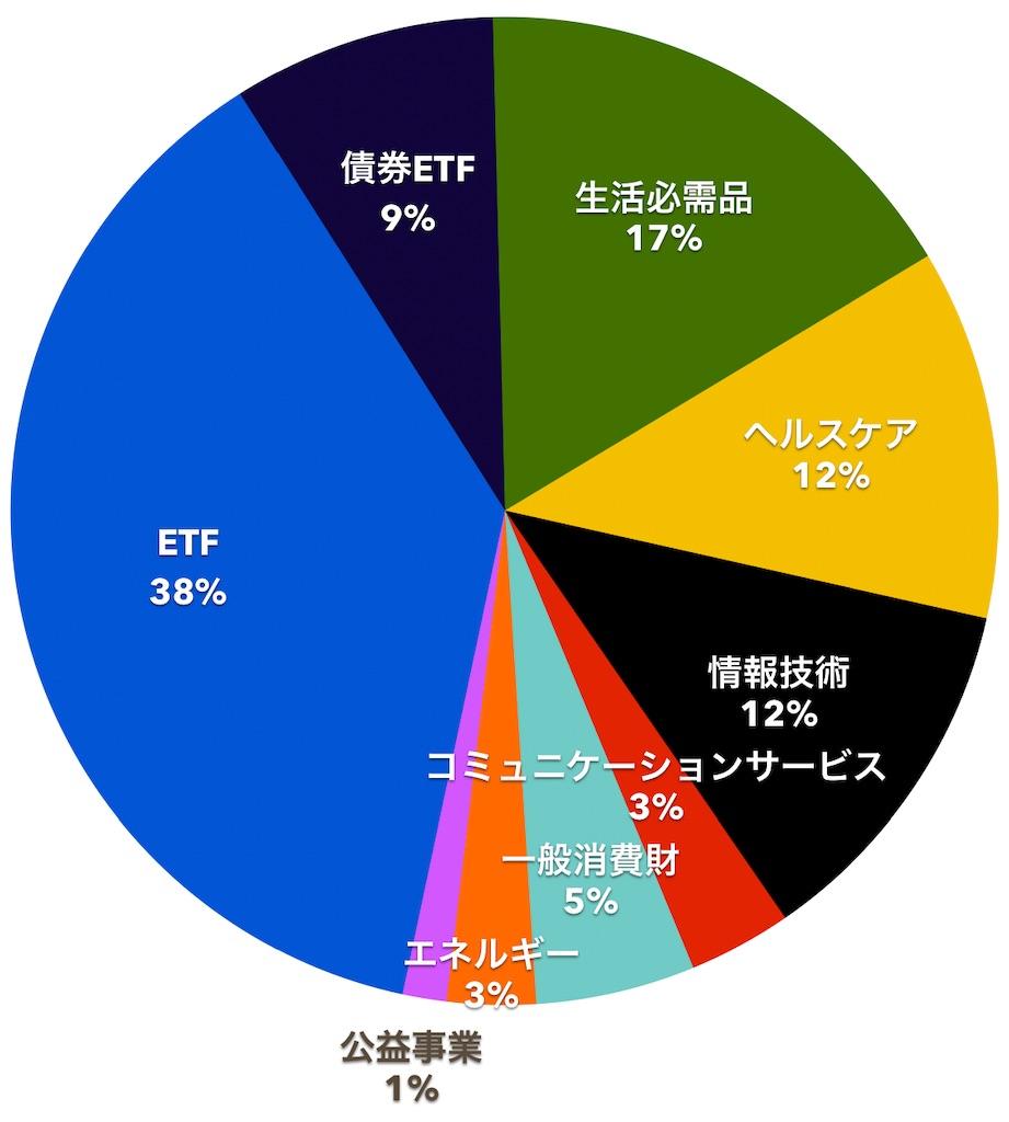 f:id:mentatsu-san:20201201151908j:image