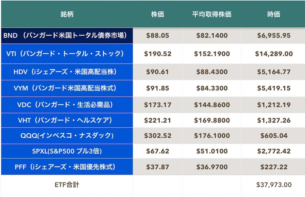f:id:mentatsu-san:20201211212006j:image