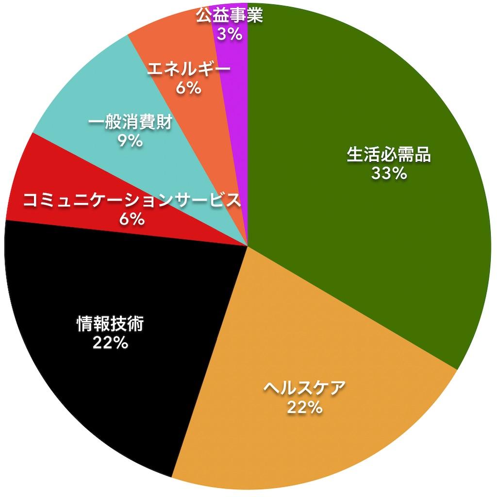 f:id:mentatsu-san:20201220005337j:image
