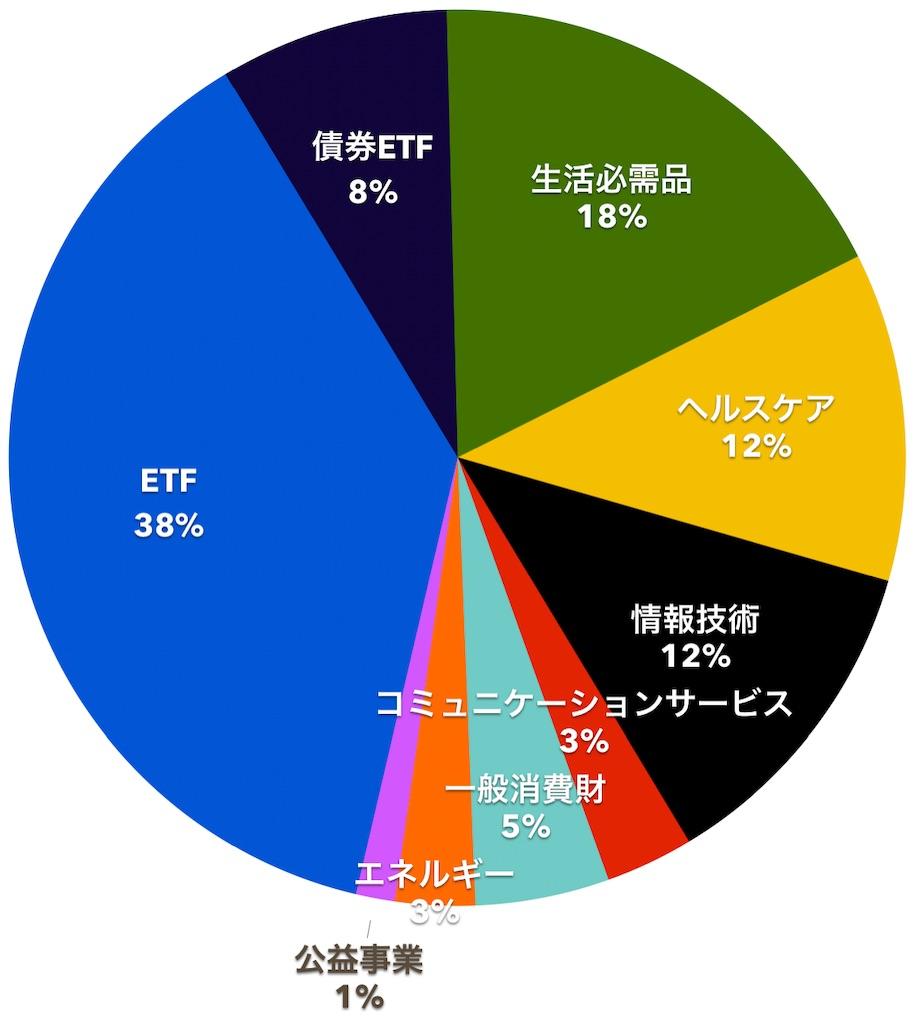 f:id:mentatsu-san:20210101144532j:image