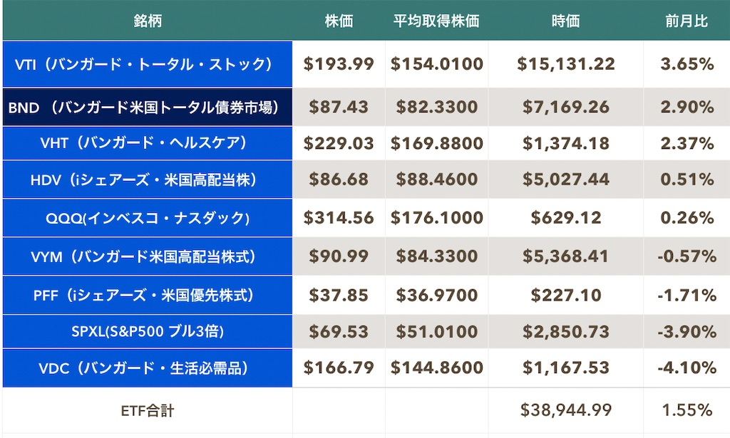 f:id:mentatsu-san:20210130194510j:image