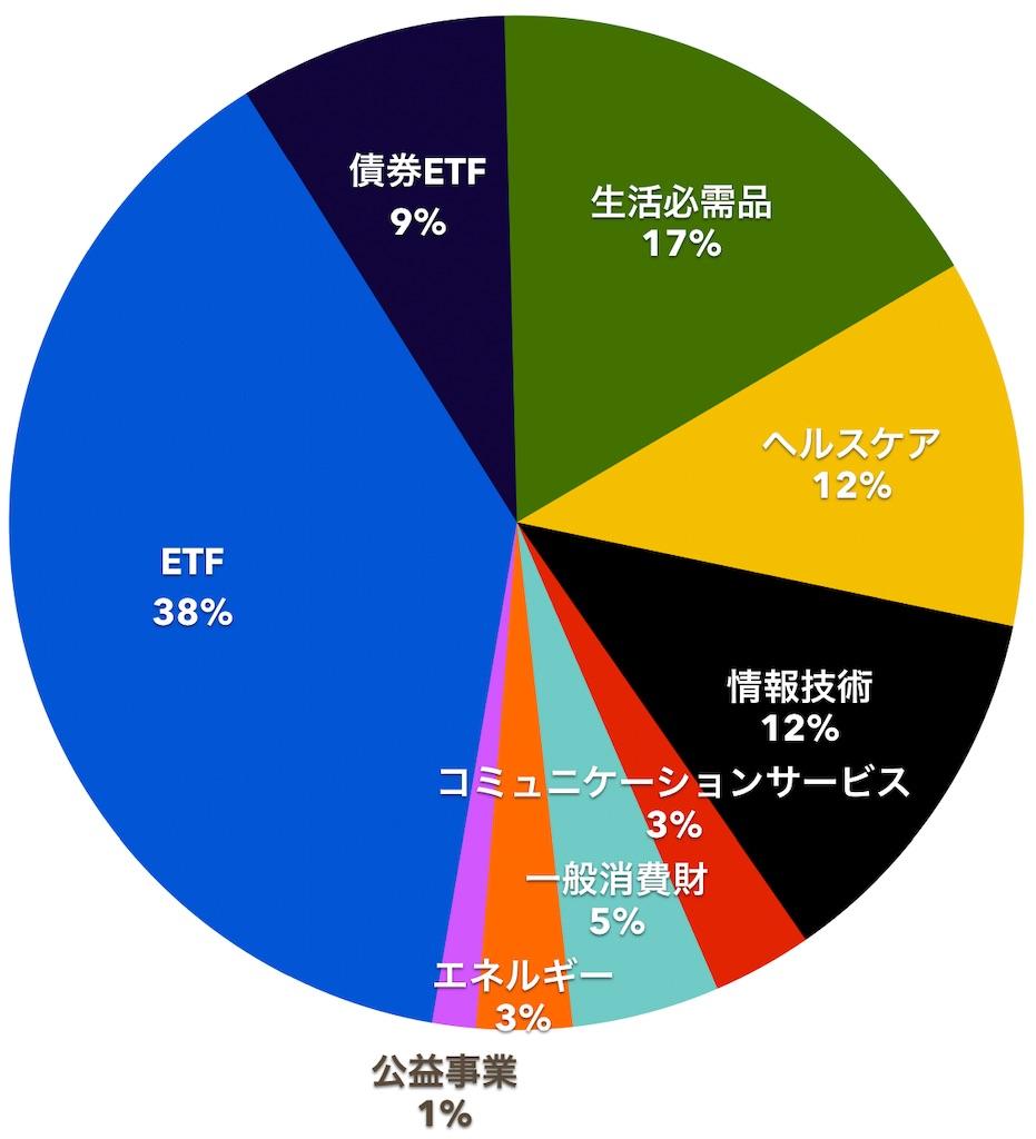 f:id:mentatsu-san:20210130194536j:image