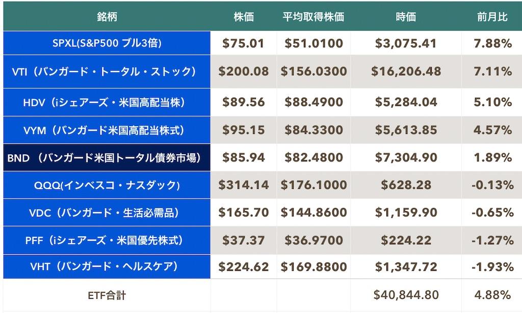 f:id:mentatsu-san:20210227174645j:image