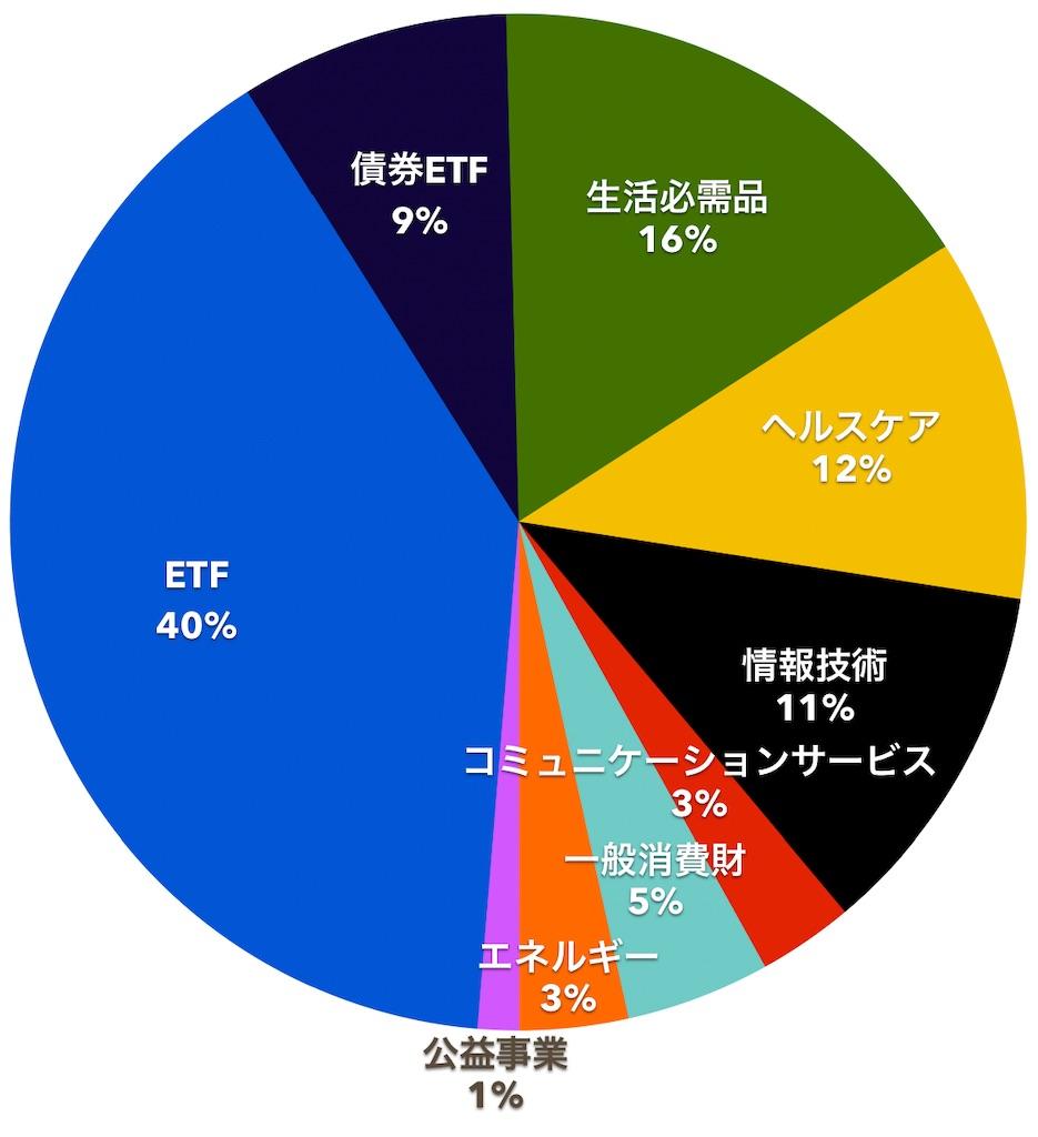 f:id:mentatsu-san:20210227174716j:image