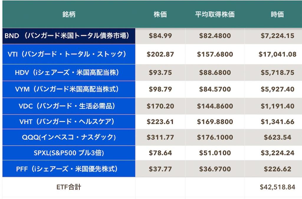 f:id:mentatsu-san:20210310150148j:image