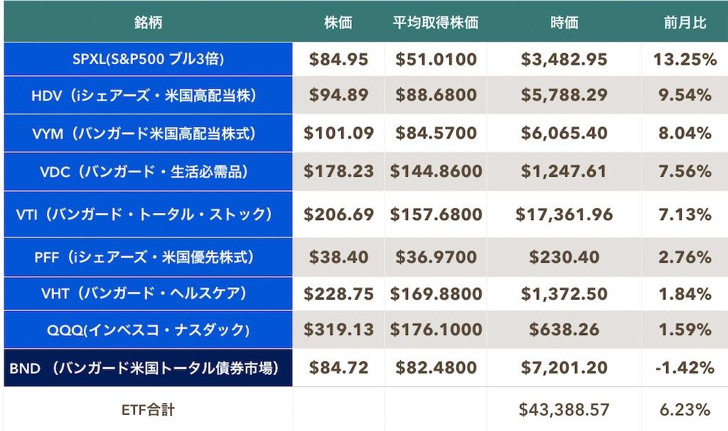 f:id:mentatsu-san:20210401144919j:image