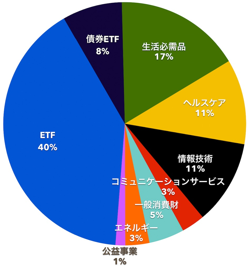 f:id:mentatsu-san:20210401144949j:image