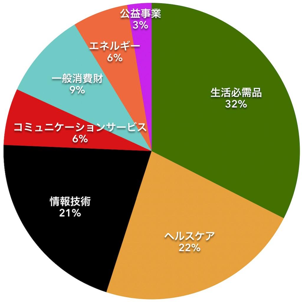 f:id:mentatsu-san:20210425210140j:image