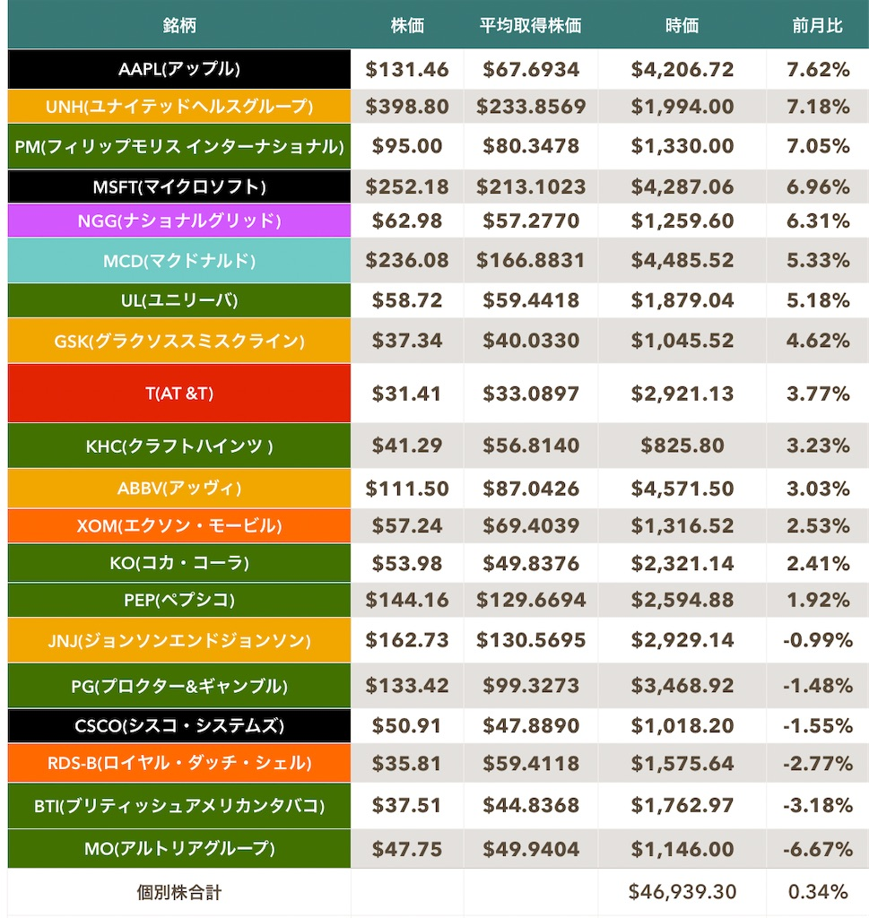 f:id:mentatsu-san:20210501135229j:image